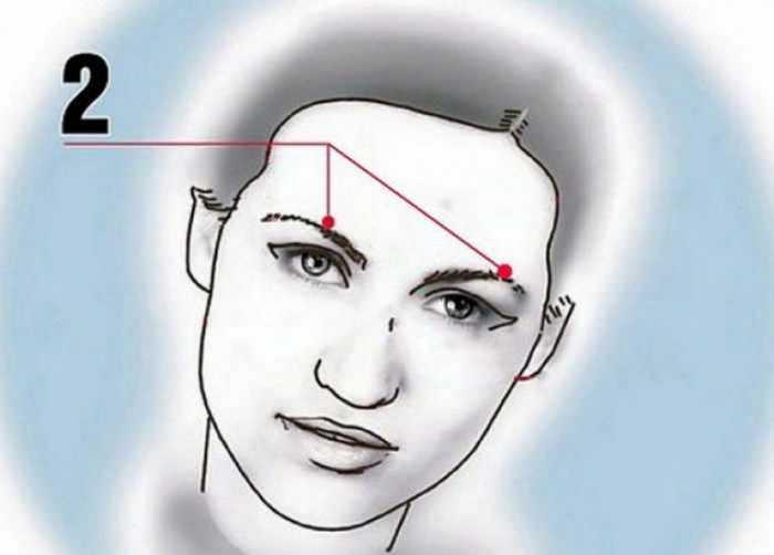 Как за пять минут избавиться от головокружения