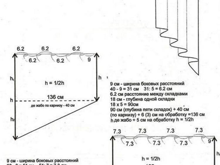 Как сшить шторы с ламбрекеном