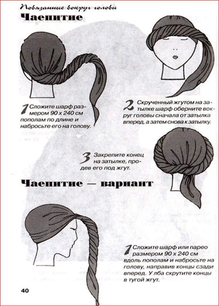 Как сделать чалму своими руками