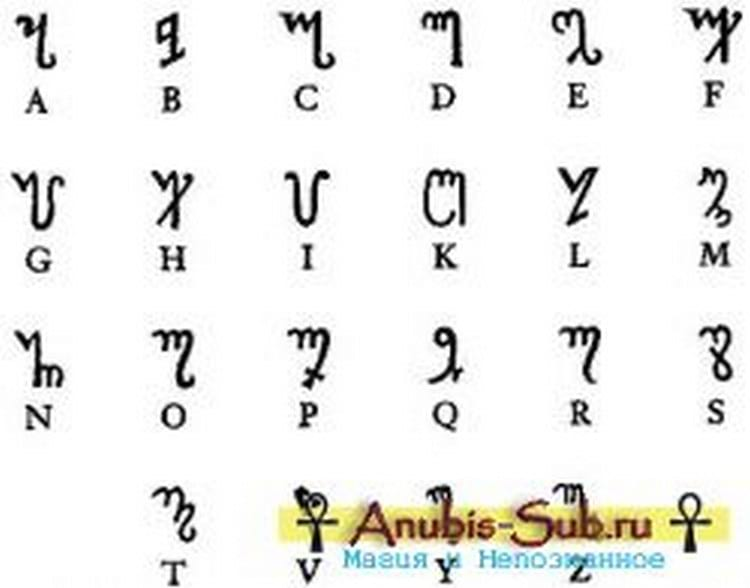 Магический алфавит: разные формы письменности и их значение