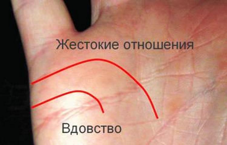 Что означает линия любви на руке