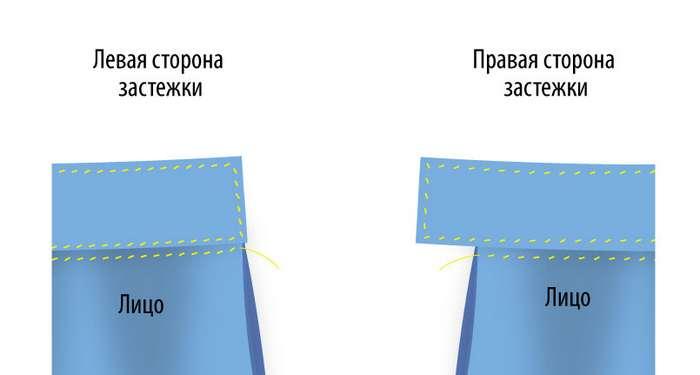 Как вшить молнию в юбку