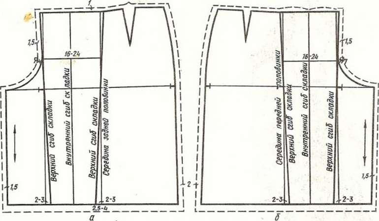 Как быстро сшить женские брюки без выкройки своими руками