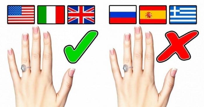 обручвльные кольца в разных странах