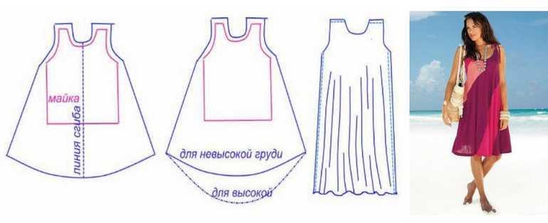 Сшить платье без выкройки